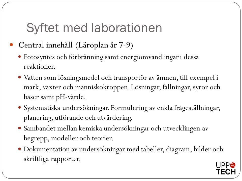 Syftet med laborationen  Central innehåll (Läroplan år 7-9)  Fotosyntes och förbränning samt energiomvandlingar i dessa reaktioner.  Vatten som lös