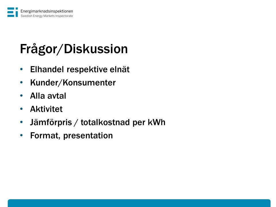 Frågor/Diskussion • Elhandel respektive elnät • Kunder/Konsumenter • Alla avtal • Aktivitet • Jämförpris / totalkostnad per kWh • Format, presentation
