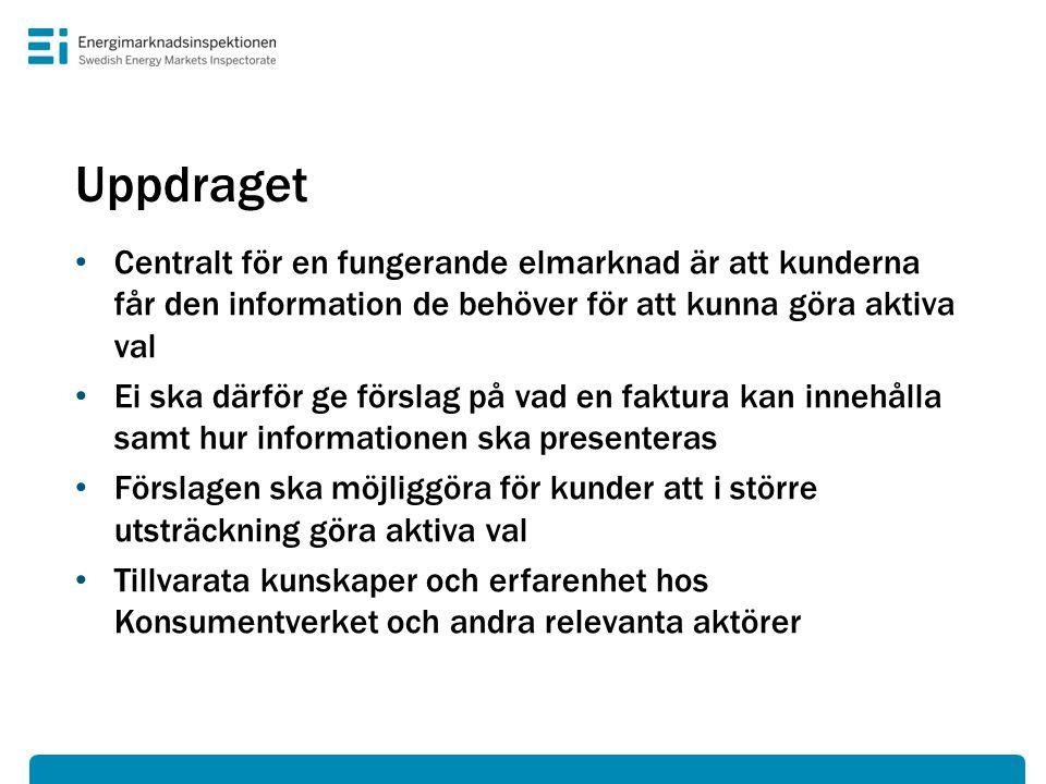 Innehåll i föreskrift; presentation av information • Ruta med den viktigaste informationen • Format • Annat?