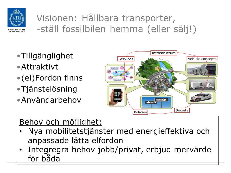 Visionen: Hållbara transporter, -ställ fossilbilen hemma (eller sälj!) •Tillgänglighet •Attraktivt •(el)Fordon finns •Tjänstelösning •Användarbehov Be