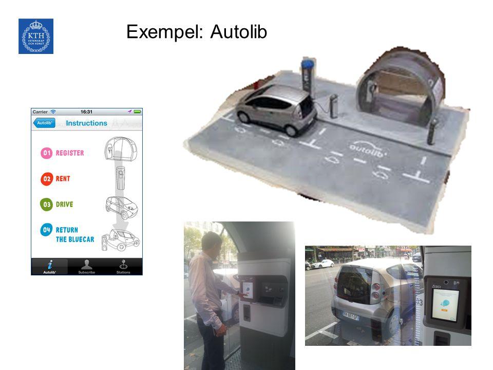 Exempel: Autolib