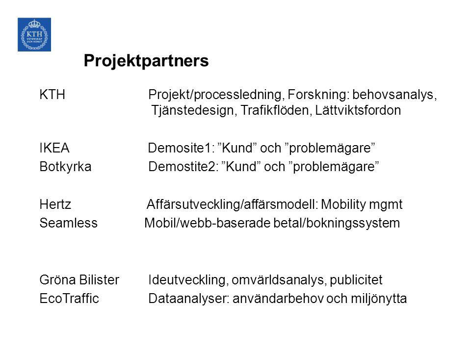 Projektpartners KTH Projekt/processledning, Forskning: behovsanalys, Tjänstedesign, Trafikflöden, Lättviktsfordon IKEA Demosite1: Kund och problemägare Botkyrka Demostite2: Kund och problemägare Hertz Affärsutveckling/affärsmodell: Mobility mgmt Seamless Mobil/webb-baserade betal/bokningssystem Gröna Bilister Ideutveckling, omvärldsanalys, publicitet EcoTraffic Dataanalyser: användarbehov och miljönytta