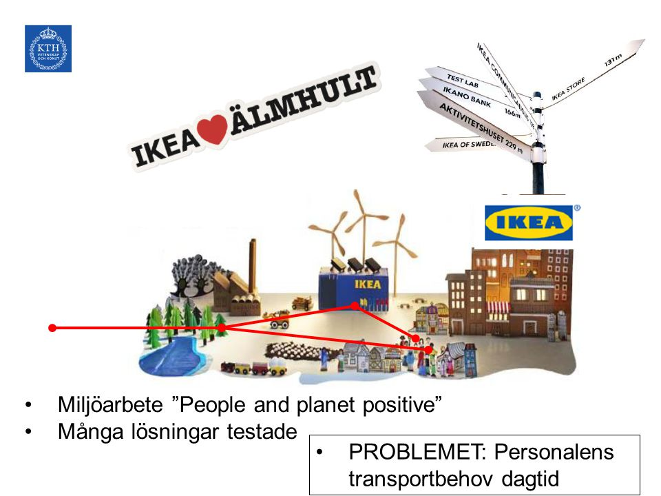 "•Miljöarbete ""People and planet positive"" •Många lösningar testade •PROBLEMET: Personalens transportbehov dagtid"