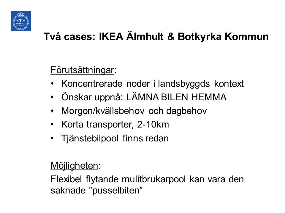Två cases: IKEA Älmhult & Botkyrka Kommun Förutsättningar: •Koncentrerade noder i landsbyggds kontext •Önskar uppnå: LÄMNA BILEN HEMMA •Morgon/kvällsb