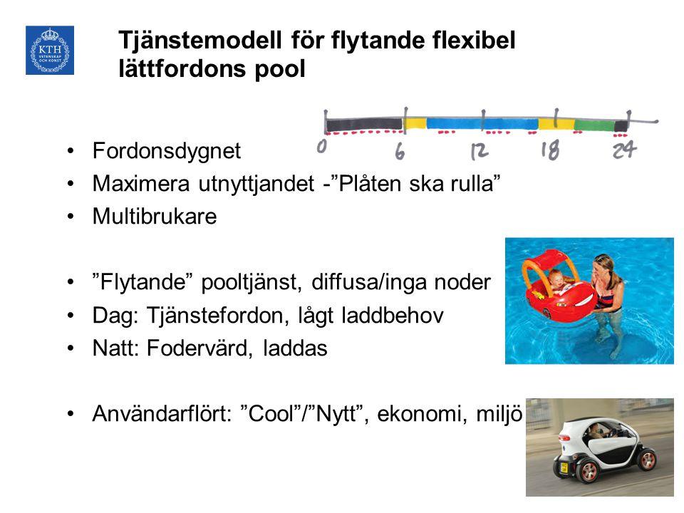 """Tjänstemodell för flytande flexibel lättfordons pool •Fordonsdygnet •Maximera utnyttjandet -""""Plåten ska rulla"""" •Multibrukare •""""Flytande"""" pooltjänst, d"""