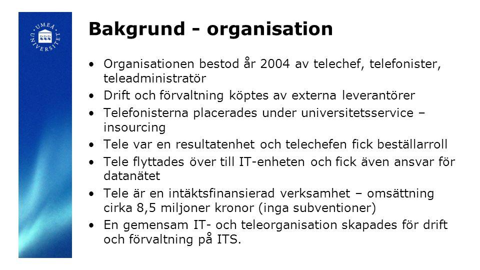 Bakgrund - organisation •Organisationen bestod år 2004 av telechef, telefonister, teleadministratör •Drift och förvaltning köptes av externa leverantö