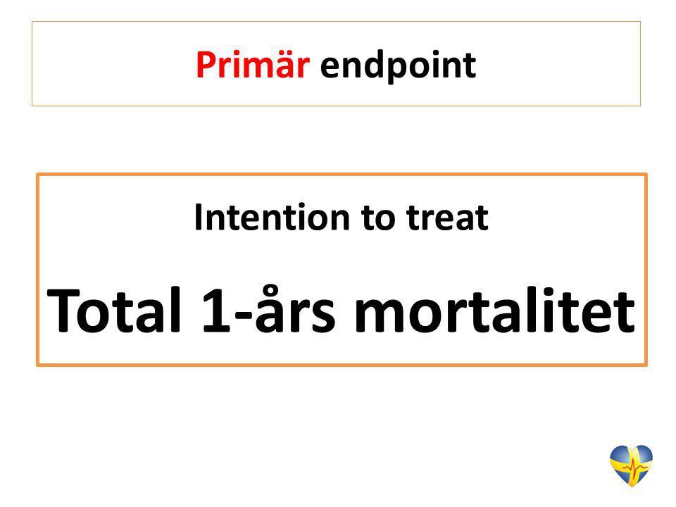 Primär endpoint Intention to treat Total 1-års mortalitet