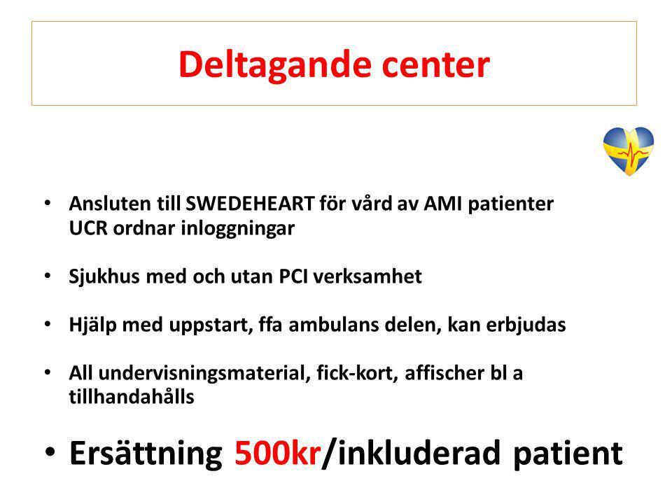Deltagande center • Ansluten till SWEDEHEART för vård av AMI patienter UCR ordnar inloggningar • Sjukhus med och utan PCI verksamhet • Hjälp med uppst