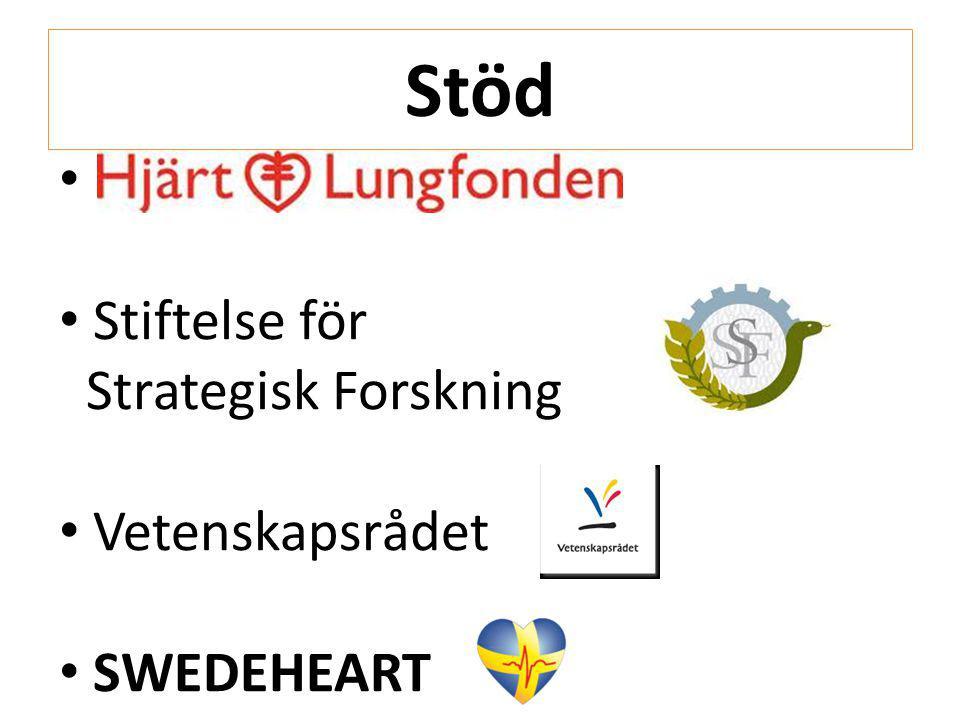 Stöd • • Stiftelse för Strategisk Forskning • Vetenskapsrådet • SWEDEHEART
