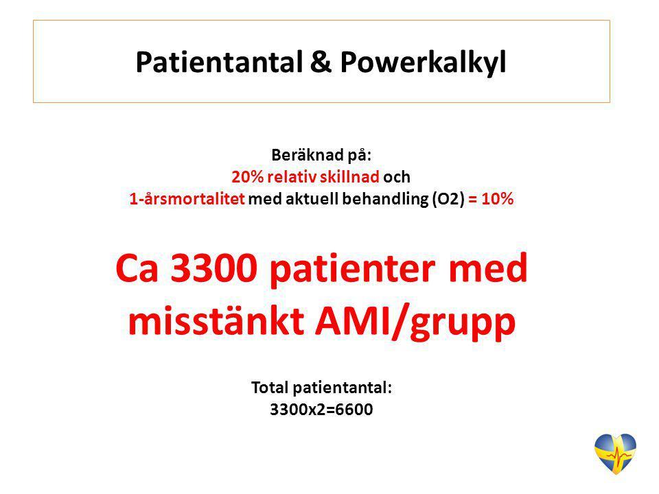 Patientantal & Powerkalkyl Beräknad på: 20% relativ skillnad och 1-årsmortalitet med aktuell behandling (O2) = 10% Ca 3300 patienter med misstänkt AMI