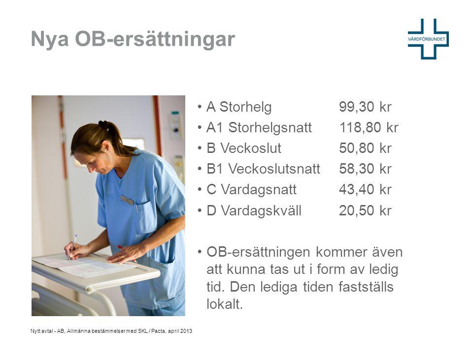 Nya OB-ersättningar •A Storhelg99,30 kr •A1 Storhelgsnatt118,80 kr •B Veckoslut50,80 kr •B1 Veckoslutsnatt58,30 kr •C Vardagsnatt43,40 kr •D Vardagskv