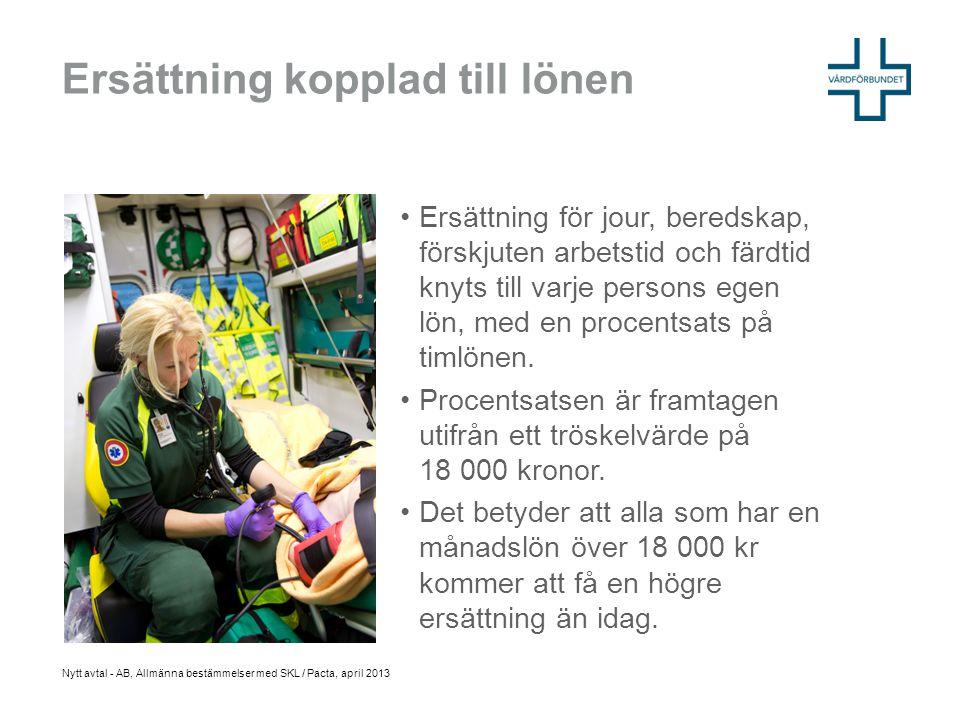 Räkneexempel jourersättning •Månadslön: 27 000 kr.