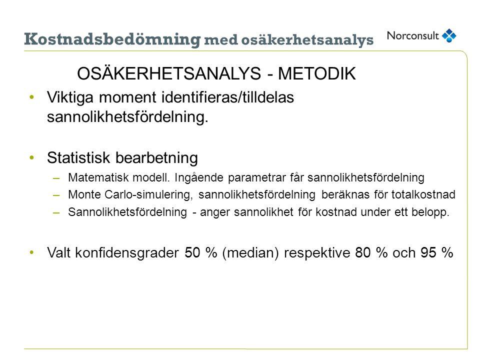 OSÄKERHETSANALYS - METODIK •Viktiga moment identifieras/tilldelas sannolikhetsfördelning.