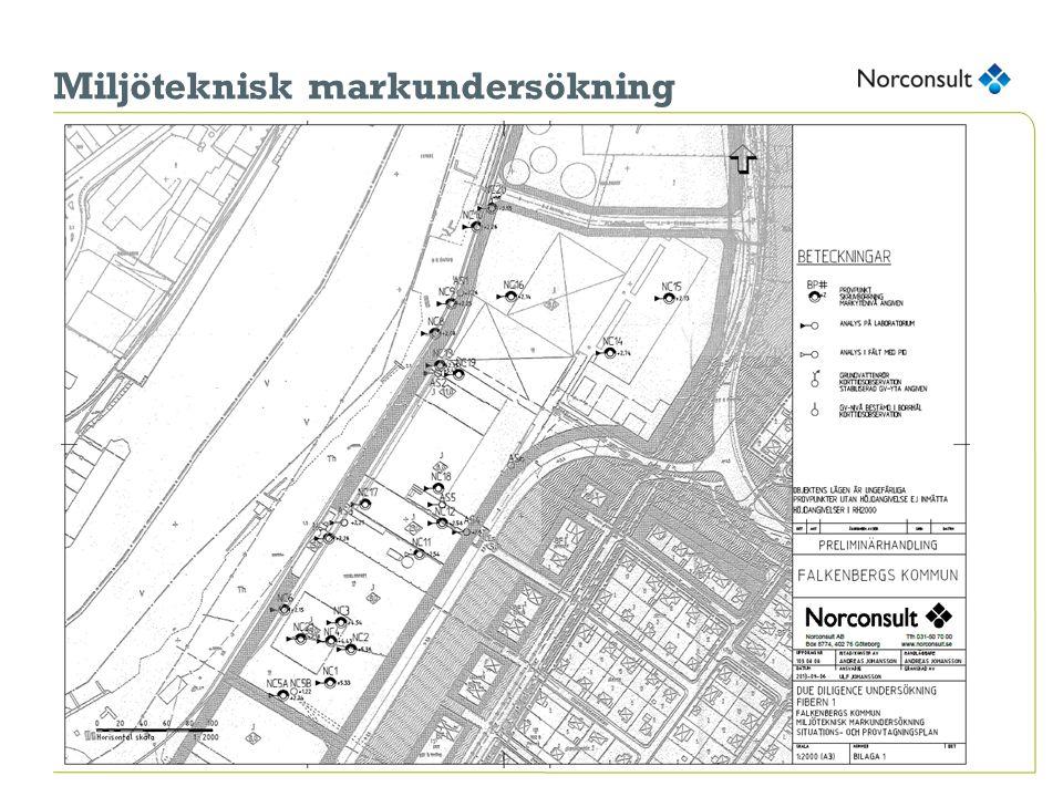 FÖRUTSÄTTNINGAR •Miljökontroll –Klassificeringsprov 1 per 50 m³ –Slutprov 1 per 100 m² –Kontrollant ca 25 % av tid för schaktarbeten.