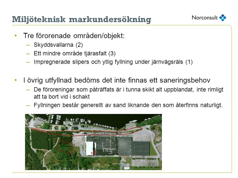 Miljöteknisk markundersökning •Tre förorenade områden/objekt: –Skyddsvallarna (2) –Ett mindre område tjärasfalt (3) –Impregnerade slipers och ytlig fy