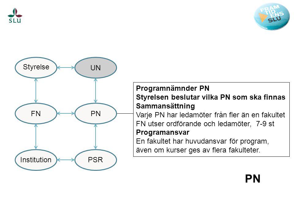 Programnämnder PN Styrelsen beslutar vilka PN som ska finnas Sammansättning Varje PN har ledamöter från fler än en fakultet FN utser ordförande och ledamöter, 7-9 st Programansvar En fakultet har huvudansvar för program, även om kurser ges av flera fakulteter.