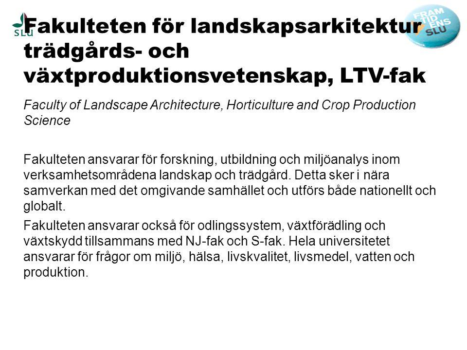 Fakulteten för landskapsarkitektur trädgårds- och växtproduktionsvetenskap, LTV-fak Faculty of Landscape Architecture, Horticulture and Crop Production Science Fakulteten ansvarar för forskning, utbildning och miljöanalys inom verksamhetsområdena landskap och trädgård.