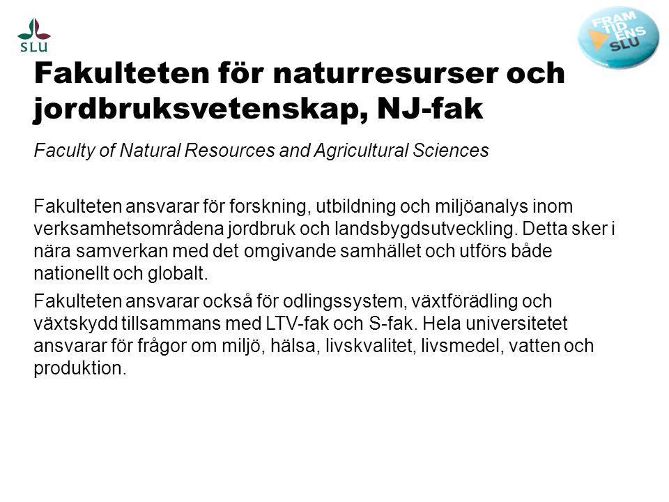 Fakulteten för naturresurser och jordbruksvetenskap, NJ-fak Faculty of Natural Resources and Agricultural Sciences Fakulteten ansvarar för forskning, utbildning och miljöanalys inom verksamhetsområdena jordbruk och landsbygdsutveckling.