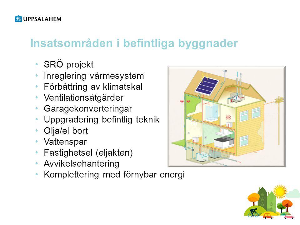 Insatsområden i befintliga byggnader •SRÖ projekt •Inreglering värmesystem •Förbättring av klimatskal •Ventilationsåtgärder •Garagekonverteringar •Upp