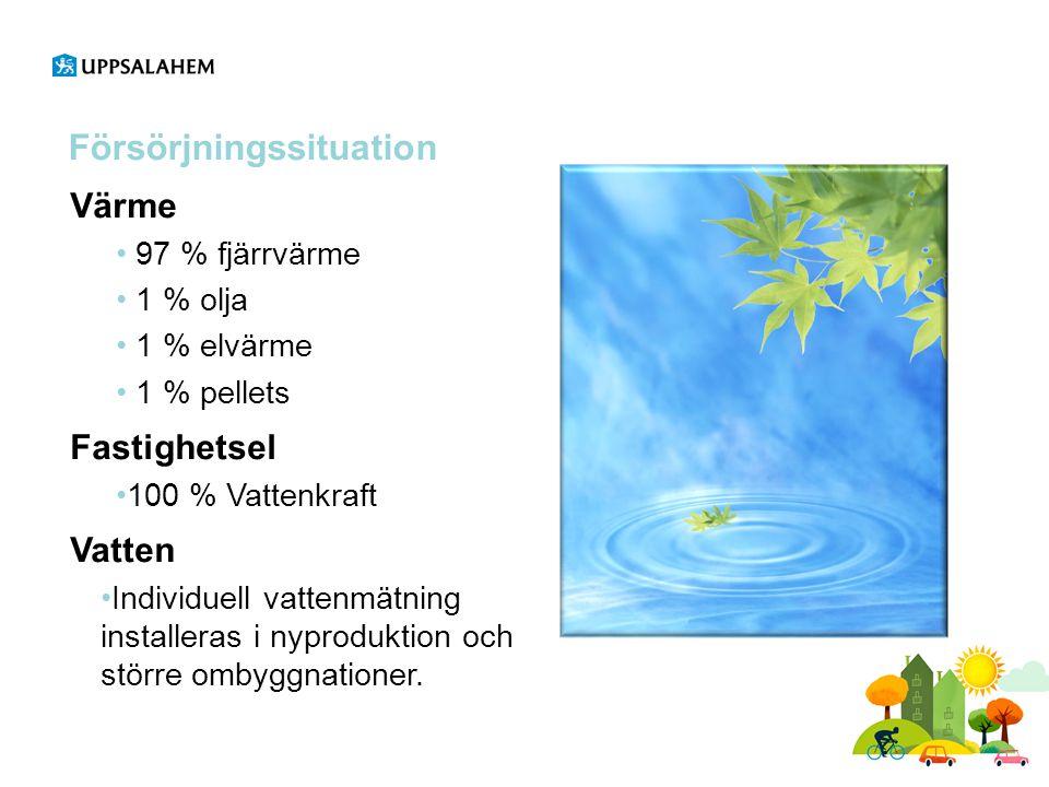 Försörjningssituation Värme • 97 % fjärrvärme • 1 % olja • 1 % elvärme • 1 % pellets Fastighetsel •100 % Vattenkraft Vatten •Individuell vattenmätning