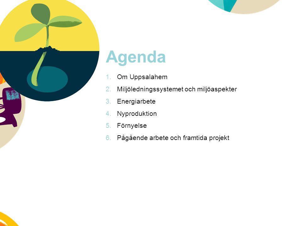 Agenda 1.Om Uppsalahem 2.Miljöledningssystemet och miljöaspekter 3.Energiarbete 4.Nyproduktion 5.Förnyelse 6.Pågående arbete och framtida projekt