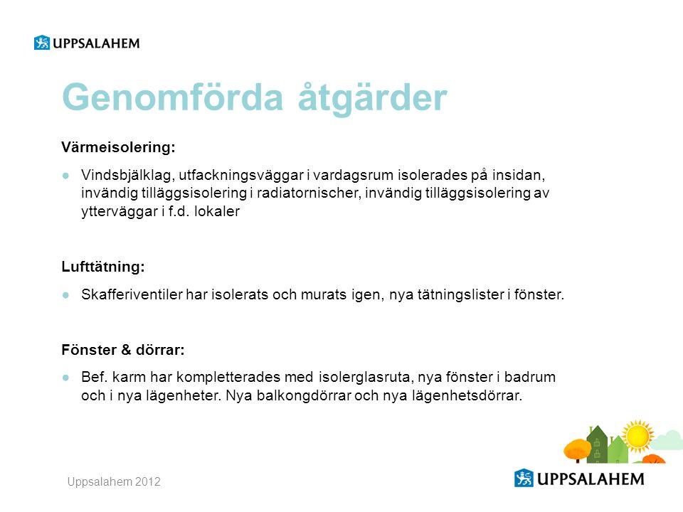 Uppsalahem 2012 Genomförda åtgärder Värmeisolering: ●Vindsbjälklag, utfackningsväggar i vardagsrum isolerades på insidan, invändig tilläggsisolering i