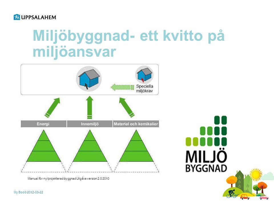 Miljöbyggnad- ett kvitto på miljöansvar My Bodö 2012-03-22 Manual för ny/projekterad byggnad Utgåva version 2.0 2010