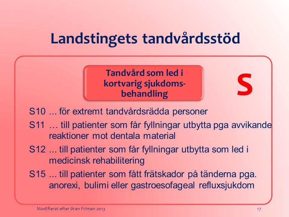 Landstingets tandvårdsstöd Tandvård som led i kortvarig sjukdoms- behandling S10... för extremt tandvårdsrädda personer S11… till patienter som får fy