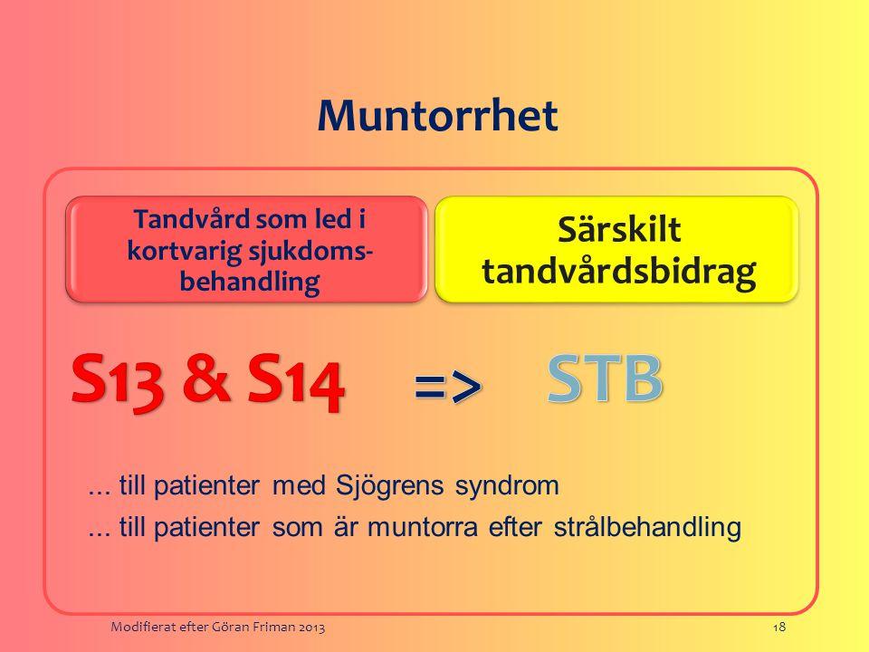 Muntorrhet Tandvård som led i kortvarig sjukdoms- behandling... till patienter med Sjögrens syndrom... till patienter som är muntorra efter strålbehan
