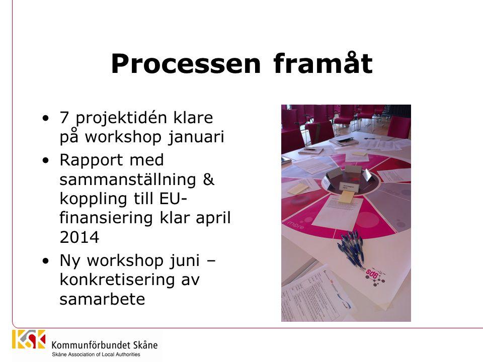 Processen framåt •7 projektidén klare på workshop januari •Rapport med sammanställning & koppling till EU- finansiering klar april 2014 •Ny workshop j