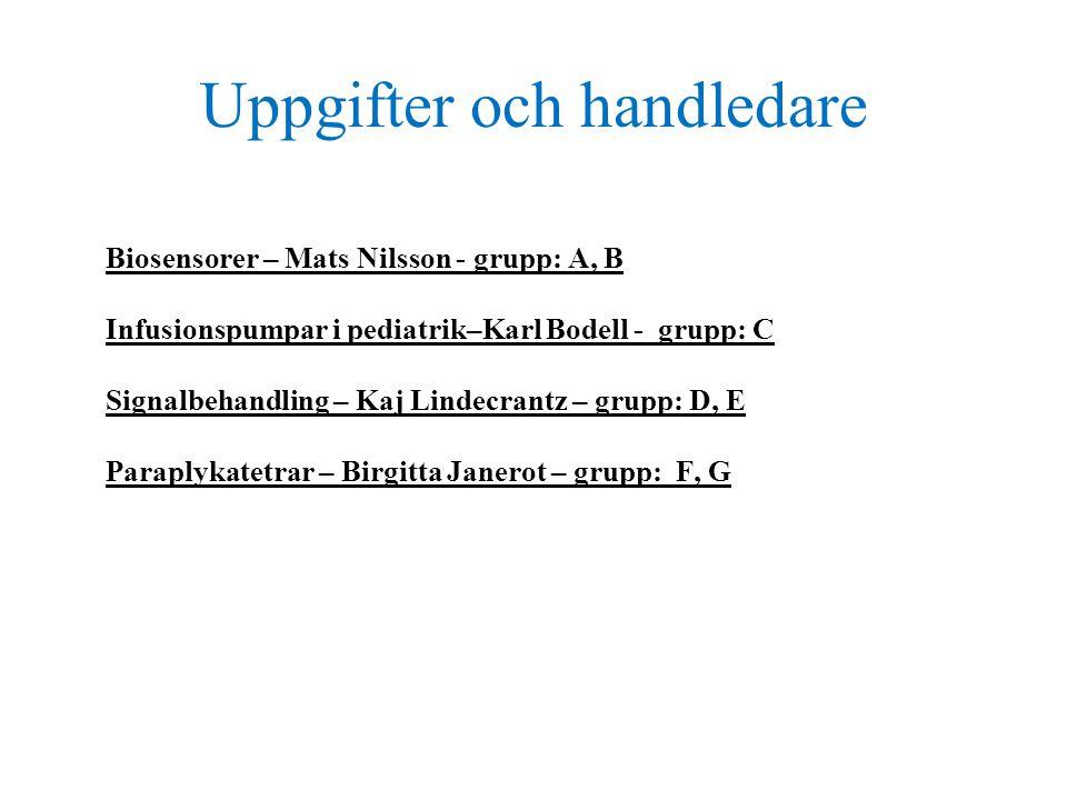 Uppgifter och handledare Biosensorer – Mats Nilsson - grupp: A, B Infusionspumpar i pediatrik–Karl Bodell - grupp: C Signalbehandling – Kaj Lindecrant
