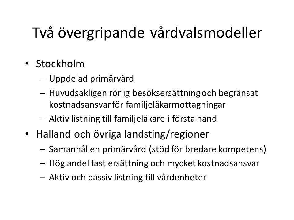 Två övergripande vårdvalsmodeller • Stockholm – Uppdelad primärvård – Huvudsakligen rörlig besöksersättning och begränsat kostnadsansvar för familjelä