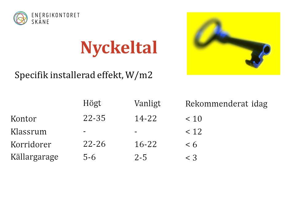 Nyckeltal Specifik installerad effekt, W/m2 Kontor Klassrum Korridorer Källargarage Högt 22-35 - 22-26 5-6 Vanligt 14-22 - 16-22 2-5 Rekommenderat ida