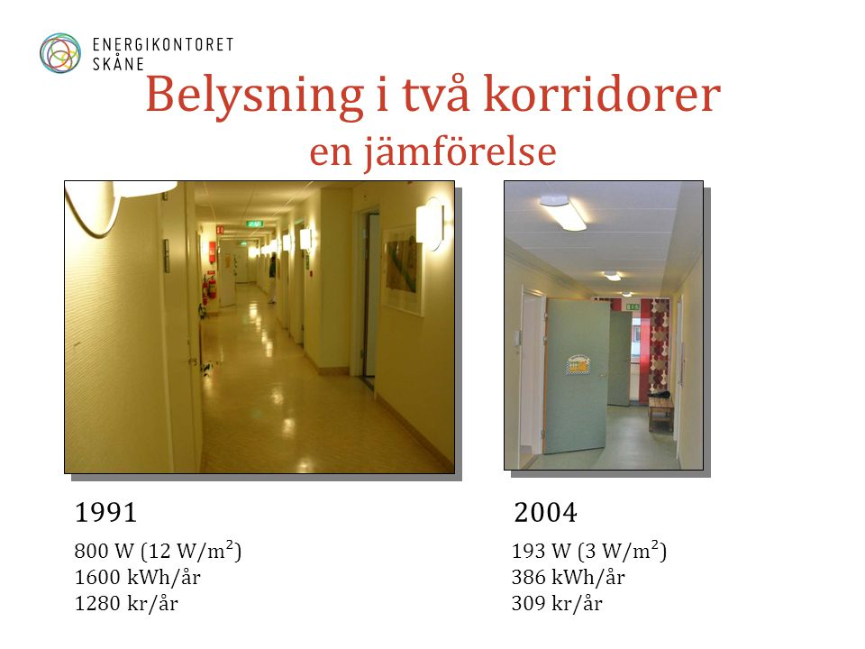 Belysning i två korridorer en jämförelse 19912004 800 W (12 W/m²) 1600 kWh/år 1280 kr/år 193 W (3 W/m²) 386 kWh/år 309 kr/år