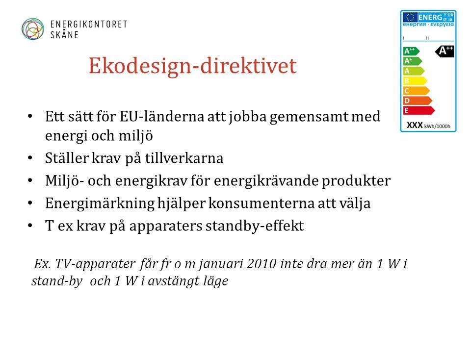 Ekodesign-direktivet • Ett sätt för EU-länderna att jobba gemensamt med energi och miljö • Ställer krav på tillverkarna • Miljö- och energikrav för en