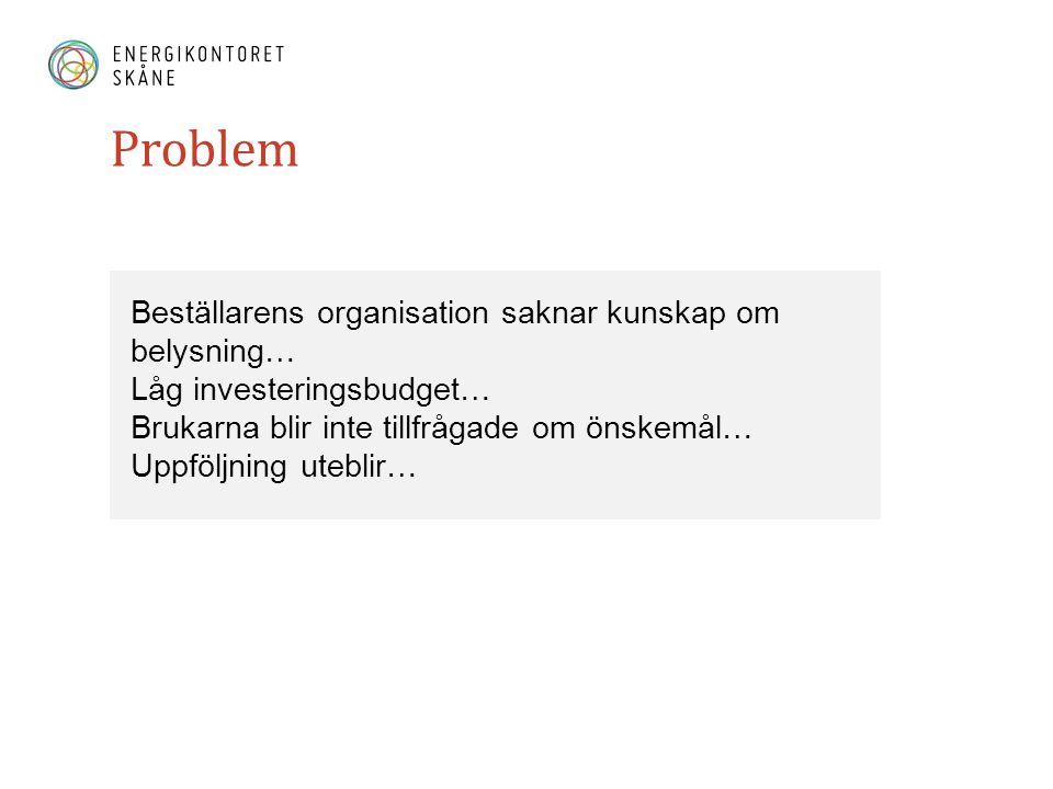 Problem Beställarens organisation saknar kunskap om belysning… Låg investeringsbudget… Brukarna blir inte tillfrågade om önskemål… Uppföljning uteblir