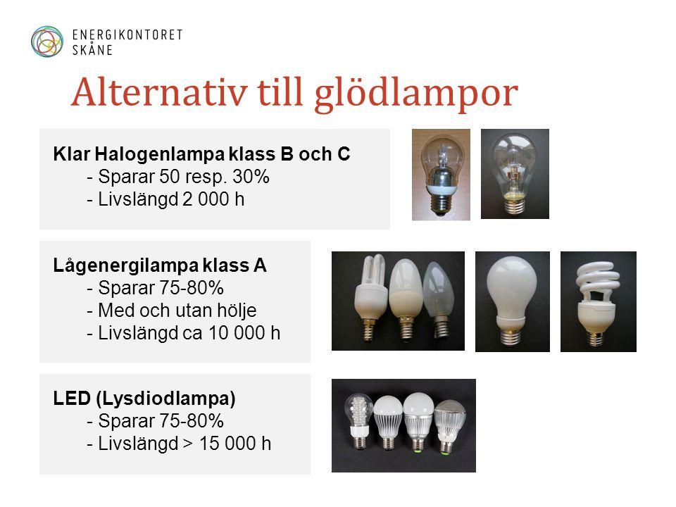 Alternativ till glödlampor Lågenergilampa klass A - Sparar 75-80% - Med och utan hölje - Livslängd ca 10 000 h LED (Lysdiodlampa) - Sparar 75-80% - Li