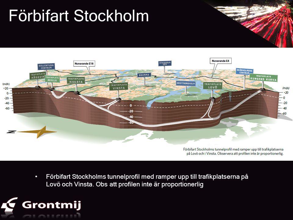 Förbifart Stockholm •Förbifart Stockholms tunnelprofil med ramper upp till trafikplatserna på Lovö och Vinsta. Obs att profilen inte är proportionerli