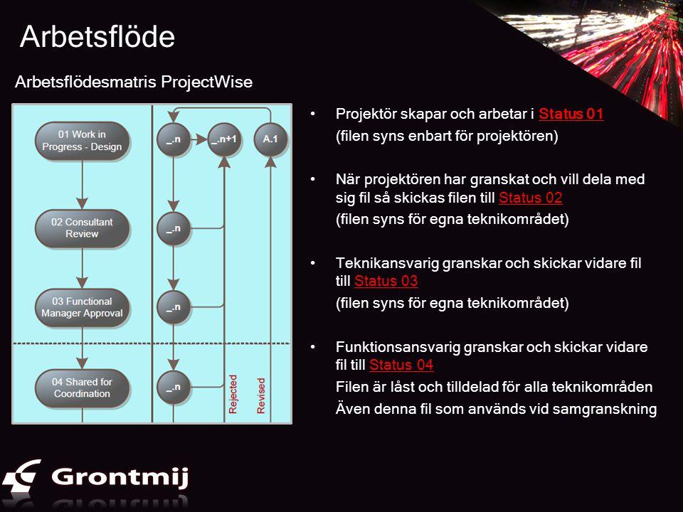 Arbetsflöde Arbetsflödesmatris ProjectWise •Projektör skapar och arbetar i Status 01 (filen syns enbart för projektören) •När projektören har granskat