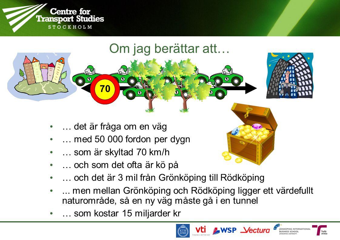 Om jag berättar att… • … det är fråga om en väg • … med 50 000 fordon per dygn • … som är skyltad 70 km/h • … och som det ofta är kö på • … och det är 3 mil från Grönköping till Rödköping •...