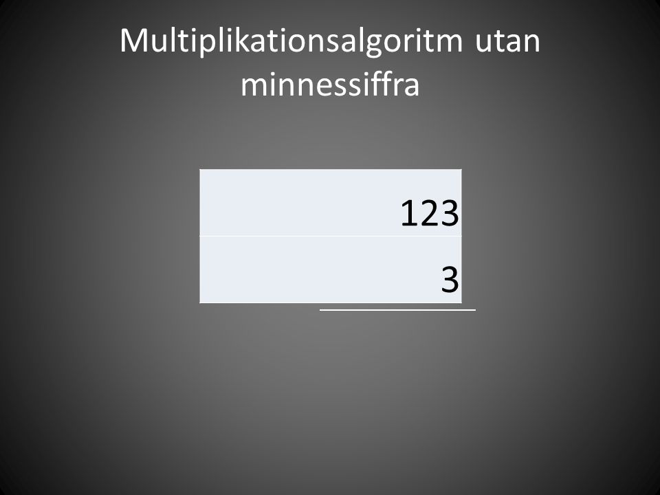 Multiplikationsalgoritm utan minnessiffra 123 3