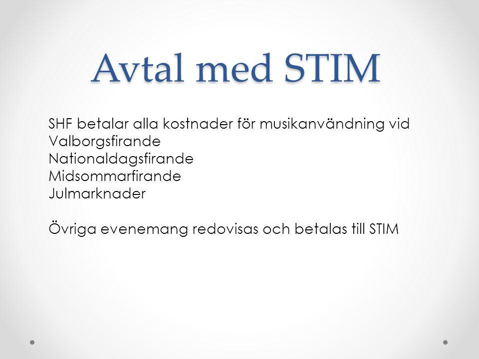 Avtal med STIM SHF betalar alla kostnader för musikanvändning vid Valborgsfirande Nationaldagsfirande Midsommarfirande Julmarknader Övriga evenemang r