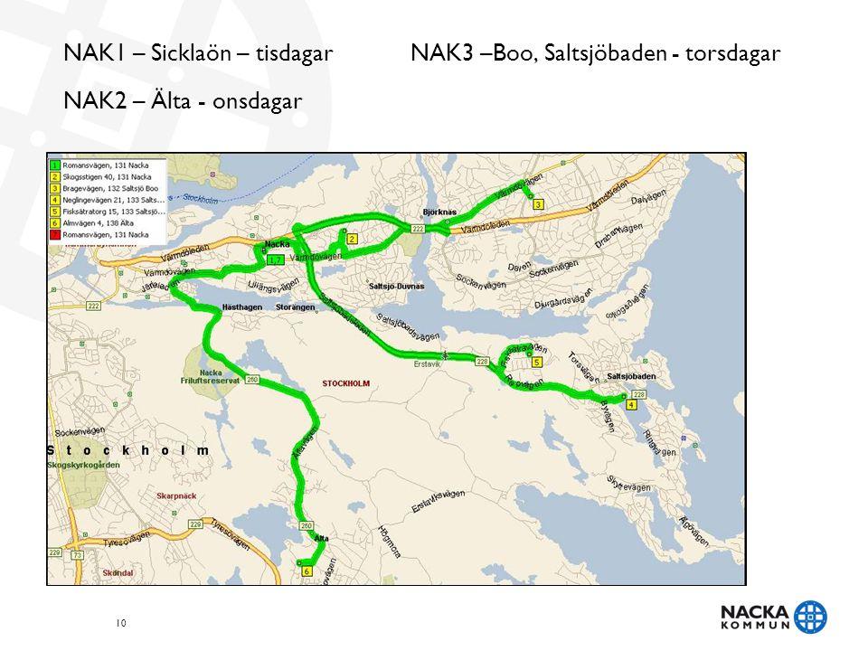 10 NAK1 – Sicklaön – tisdagarNAK3 –Boo, Saltsjöbaden - torsdagar NAK2 – Älta - onsdagar