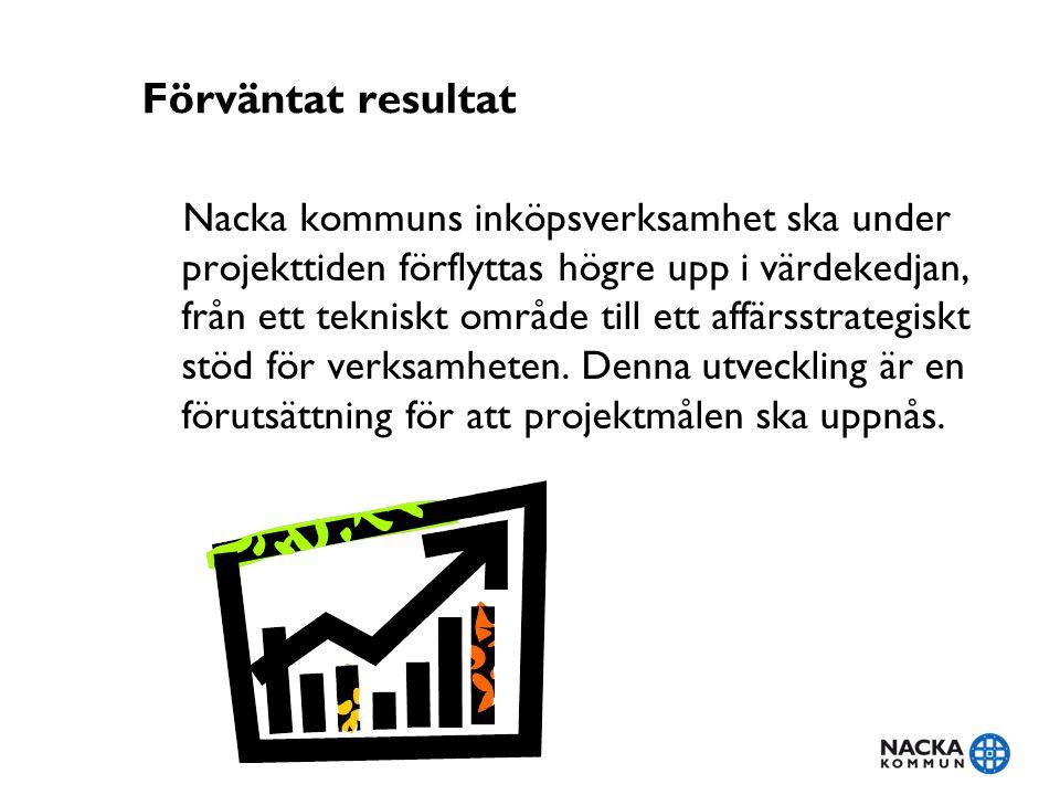 Förväntat resultat Nacka kommuns inköpsverksamhet ska under projekttiden förflyttas högre upp i värdekedjan, från ett tekniskt område till ett affärsstrategiskt stöd för verksamheten.