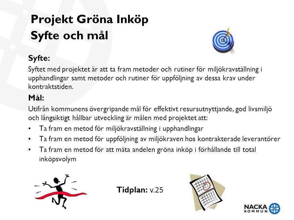 Projekt Gröna Inköp Syfte och mål Syfte: Syftet med projektet är att ta fram metoder och rutiner för miljökravställning i upphandlingar samt metoder och rutiner för uppföljning av dessa krav under kontraktstiden.