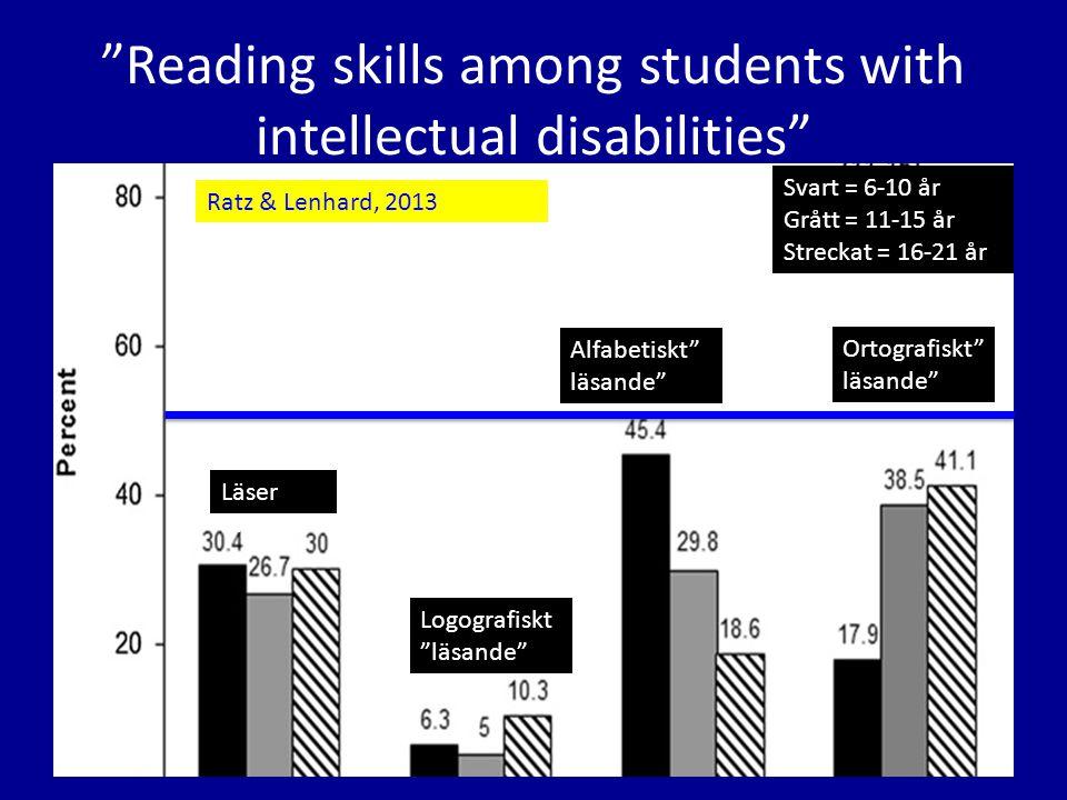 Reading skills among students with Intellectual Disabilities Ratz & Lenhard, 2013 Åldersgrupp 16-21 = 41% läser Hela gruppen • Severe ID (Intelectual Disability) = De flesta lär sig inte att läsa • Moderate ID = ca: 30% läser • Mild ID = 59% läser