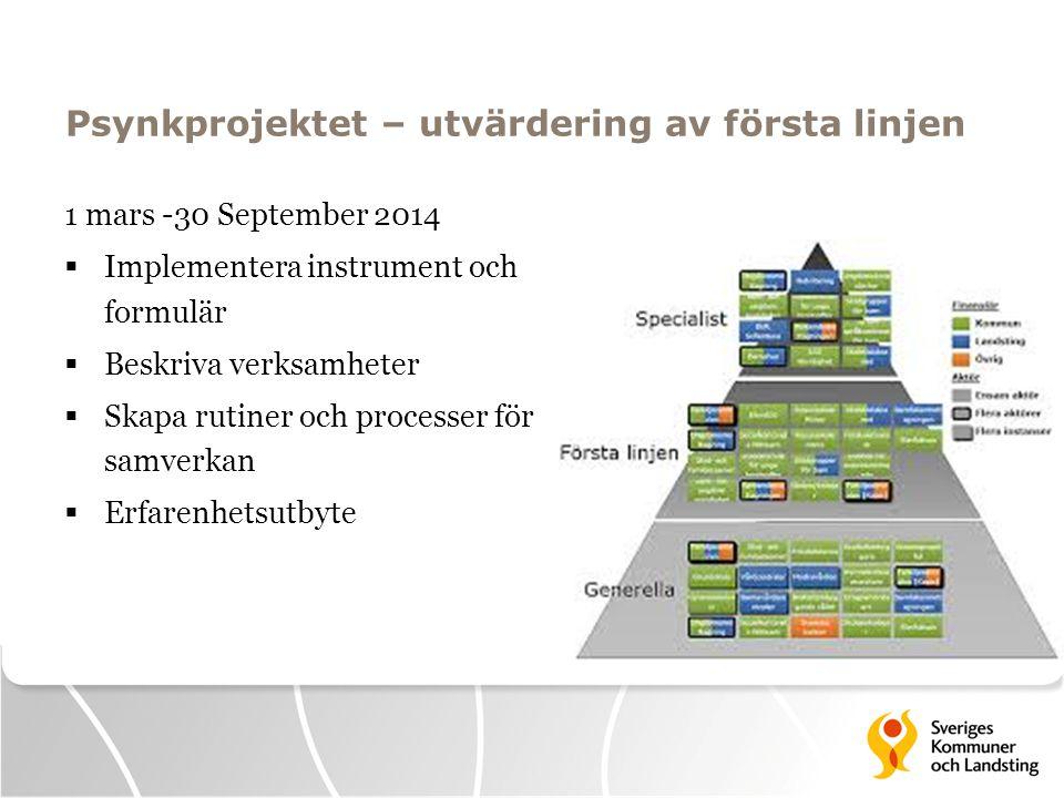 Psynkprojektet – utvärdering av första linjen 1 mars -30 September 2014  Implementera instrument och formulär  Beskriva verksamheter  Skapa rutiner