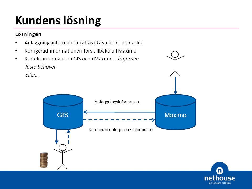 Kundens lösning +/- System 4 System 2 System 1 Kundens aktuella omfattning System 3 Kundens verkliga påverkan DriftUnderh.