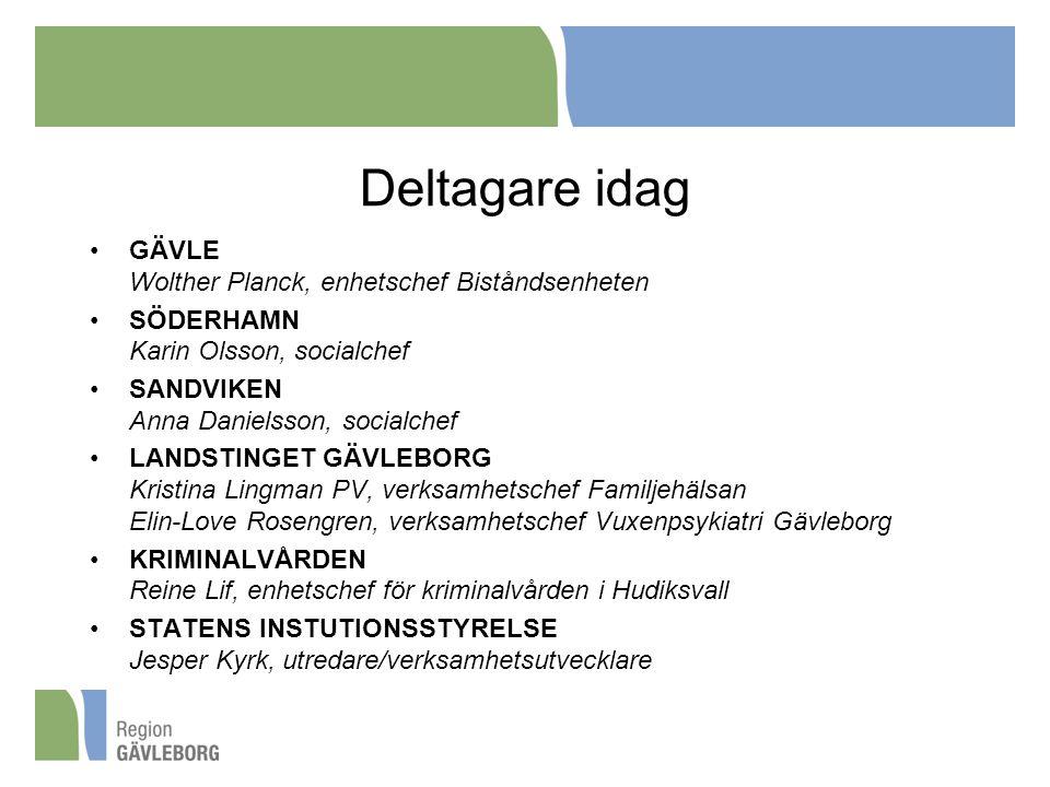 Deltagare idag •GÄVLE Wolther Planck, enhetschef Biståndsenheten •SÖDERHAMN Karin Olsson, socialchef •SANDVIKEN Anna Danielsson, socialchef •LANDSTING