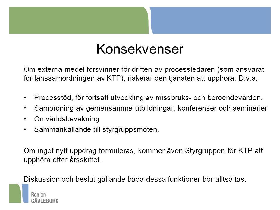 Konsekvenser Om externa medel försvinner för driften av processledaren (som ansvarat för länssamordningen av KTP), riskerar den tjänsten att upphöra.